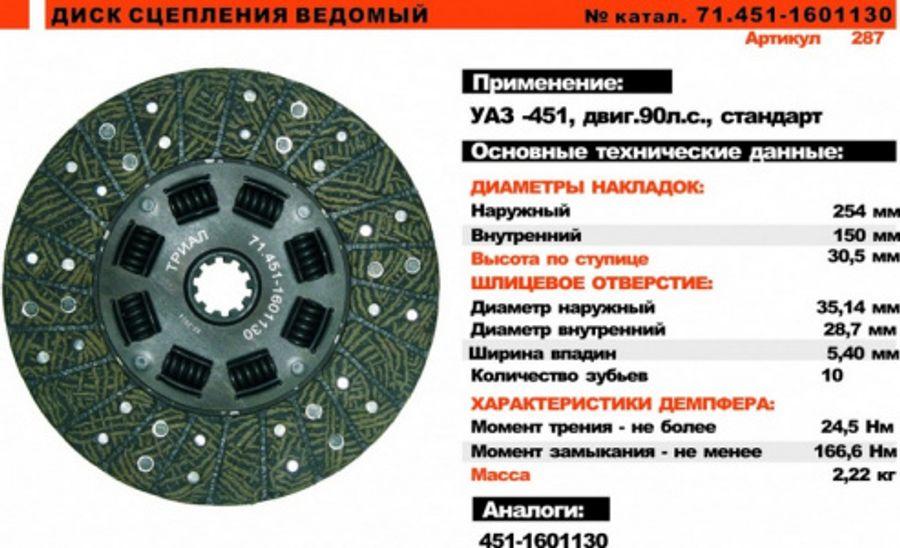 """Диск сцепления УАЗ-451 дв.(стандарт) """"Триал"""""""